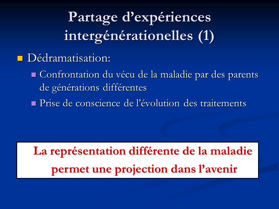 Partage dexpériences intergénérationelles (1) Dédramatisation: Dédramatisation: Confrontation du vécu de la maladie par des parents de générations dif