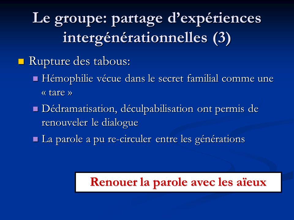 Le groupe: partage dexpériences intergénérationnelles (3) Rupture des tabous: Rupture des tabous: Hémophilie vécue dans le secret familial comme une «