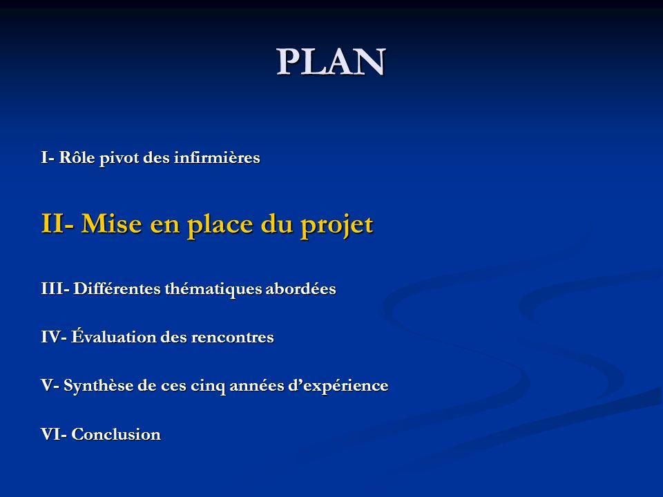 PLAN I- Rôle pivot des infirmières II- Mise en place du projet III- Différentes thématiques abordées IV- Évaluation des rencontres V- Synthèse de ces