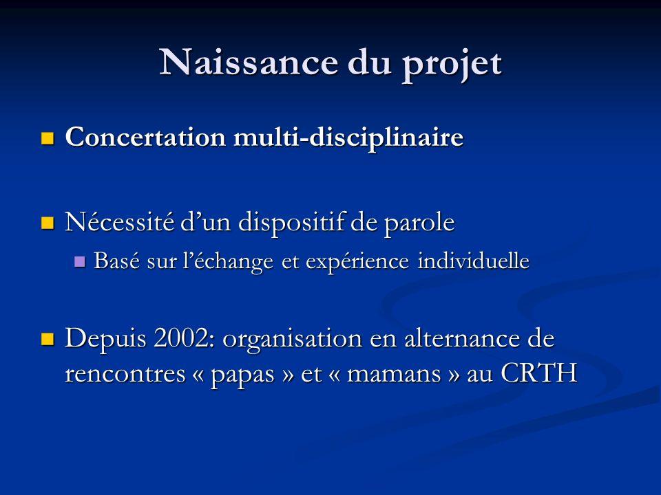 Naissance du projet Concertation multi-disciplinaire Concertation multi-disciplinaire Nécessité dun dispositif de parole Nécessité dun dispositif de p