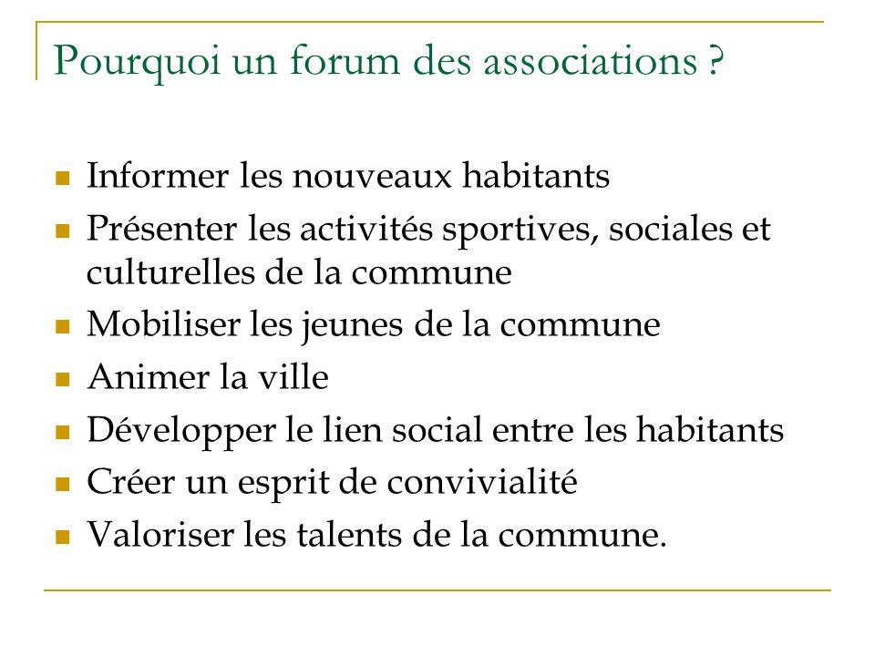 Pourquoi un forum des associations ? Informer les nouveaux habitants Présenter les activités sportives, sociales et culturelles de la commune Mobilise