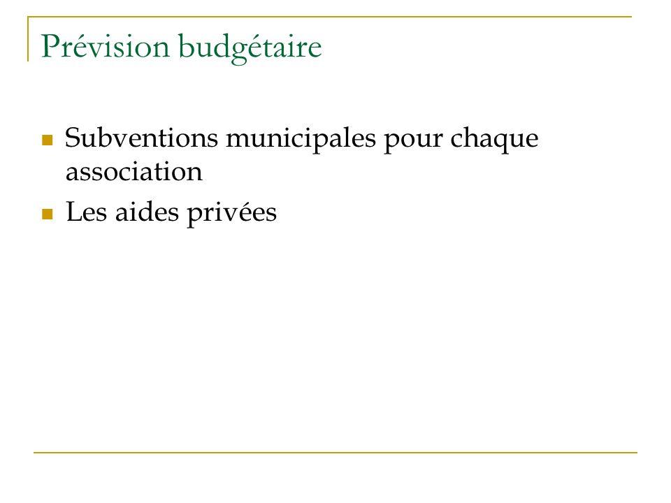 Prévision budgétaire Subventions municipales pour chaque association Les aides privées