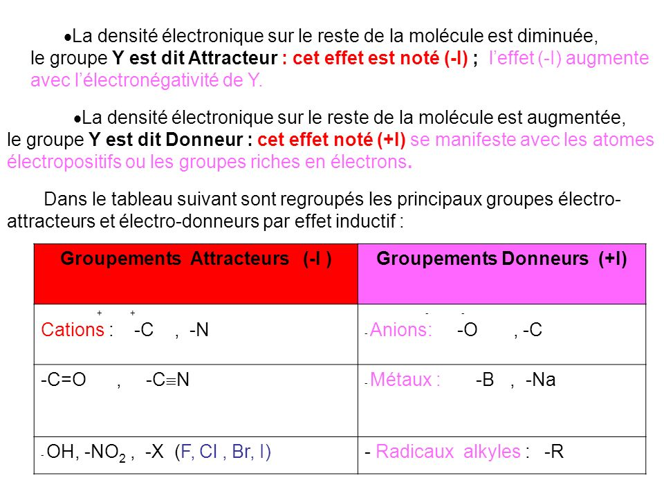 La densité électronique sur le reste de la molécule est diminuée, le groupe Y est dit Attracteur : cet effet est noté (-I) ; leffet (-I) augmente avec