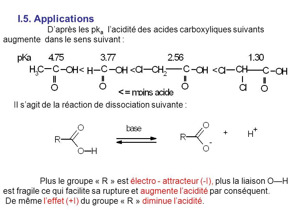 I.5. Applications Daprès les pk a lacidité des acides carboxyliques suivants augmente dans le sens suivant : Il sagit de la réaction de dissociation s
