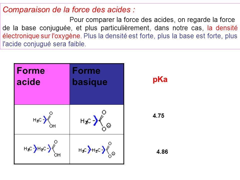 Comparaison de la force des acides : Pour comparer la force des acides, on regarde la force de la base conjuguée, et plus particulièrement, dans notre