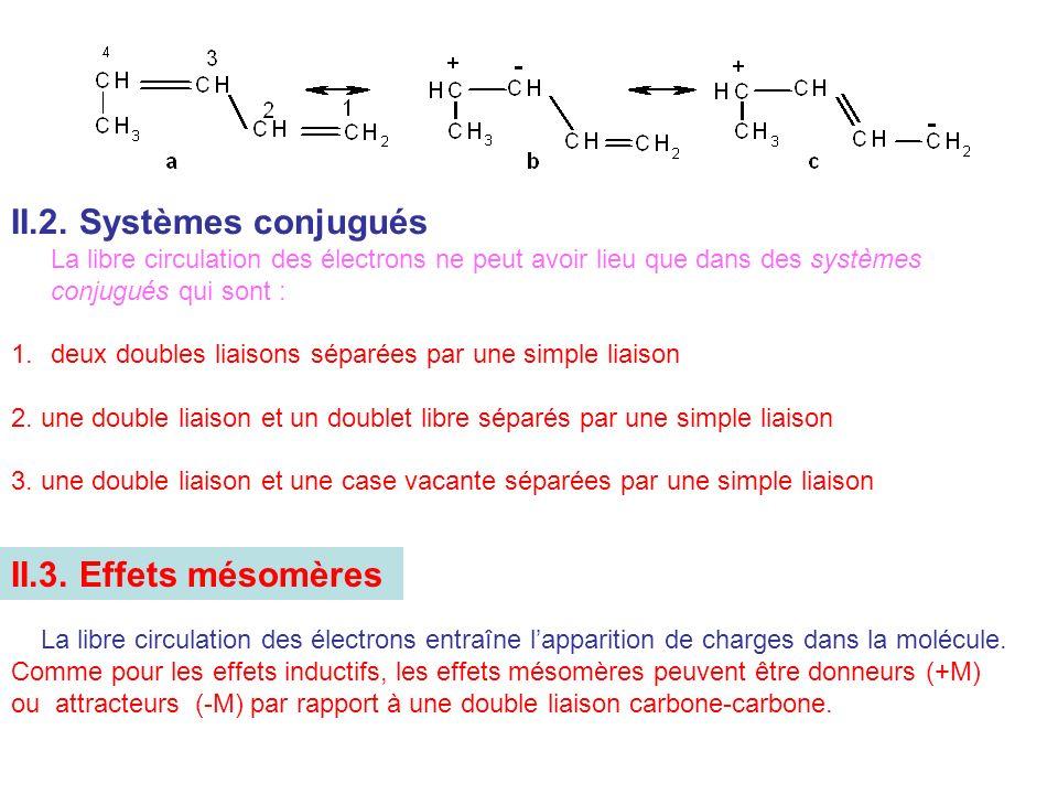 II.2. Systèmes conjugués La libre circulation des électrons ne peut avoir lieu que dans des systèmes conjugués qui sont : 1.deux doubles liaisons sépa