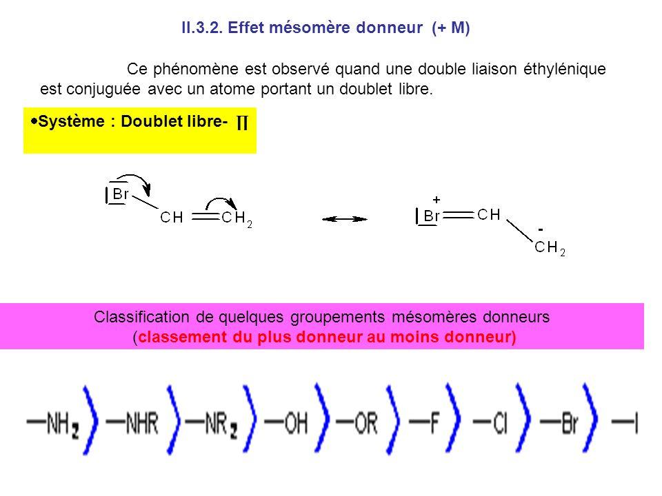 II.3.2. Effet mésomère donneur (+ M) Ce phénomène est observé quand une double liaison éthylénique est conjuguée avec un atome portant un doublet libr