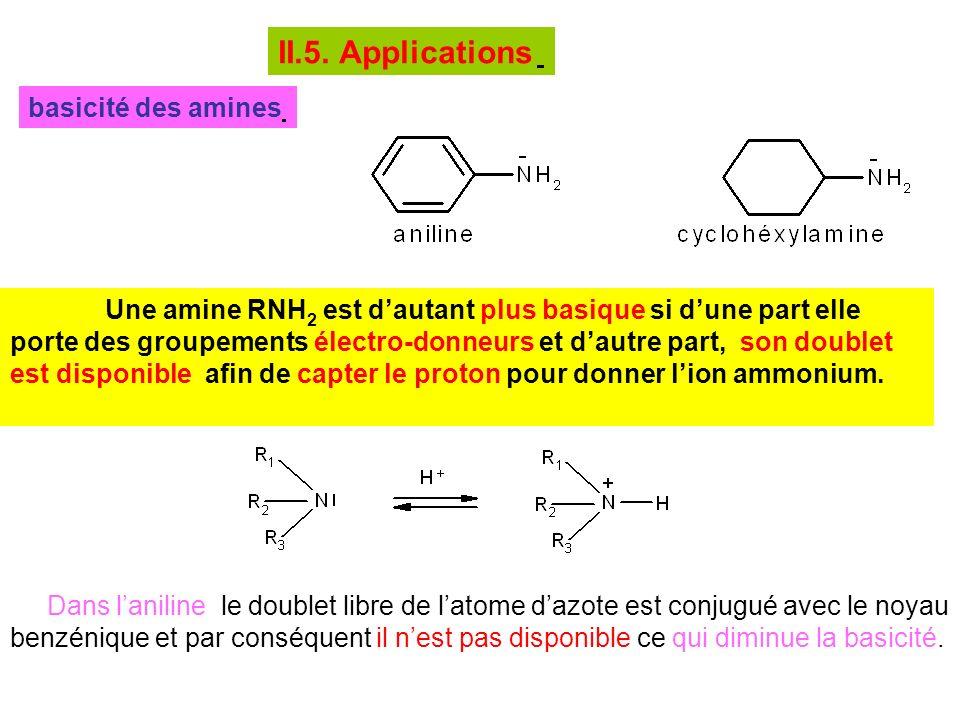 II.5. Applications basicité des amines Une amine RNH 2 est dautant plus basique si dune part elle porte des groupements électro-donneurs et dautre par