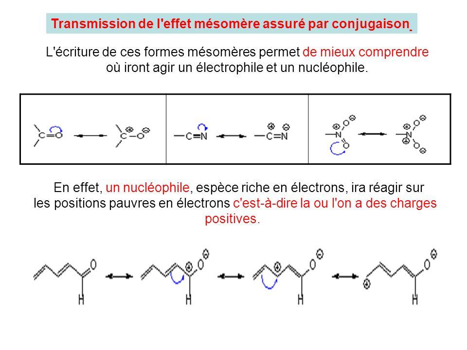 Transmission de l'effet mésomère assuré par conjugaison L'écriture de ces formes mésomères permet de mieux comprendre où iront agir un électrophile et