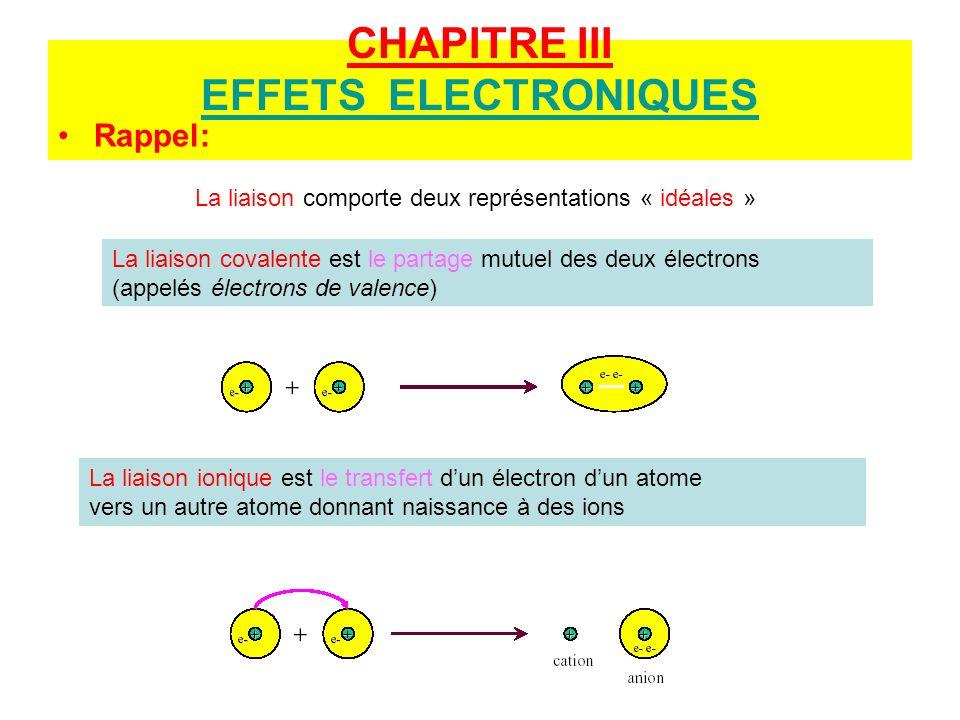 CHAPITRE III EFFETS ELECTRONIQUES Rappel: La liaison comporte deux représentations « idéales » La liaison covalente est le partage mutuel des deux éle