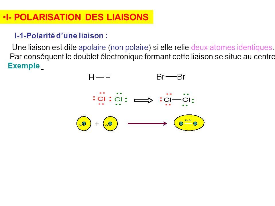 I- POLARISATION DES LIAISONS I-1-Polarité dune liaison : Une liaison est dite apolaire (non polaire) si elle relie deux atomes identiques. Par conséqu
