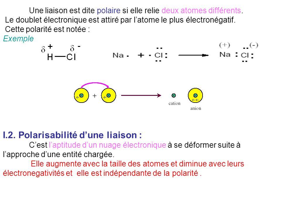 Une liaison est dite polaire si elle relie deux atomes différents. Le doublet électronique est attiré par latome le plus électronégatif. Cette polarit