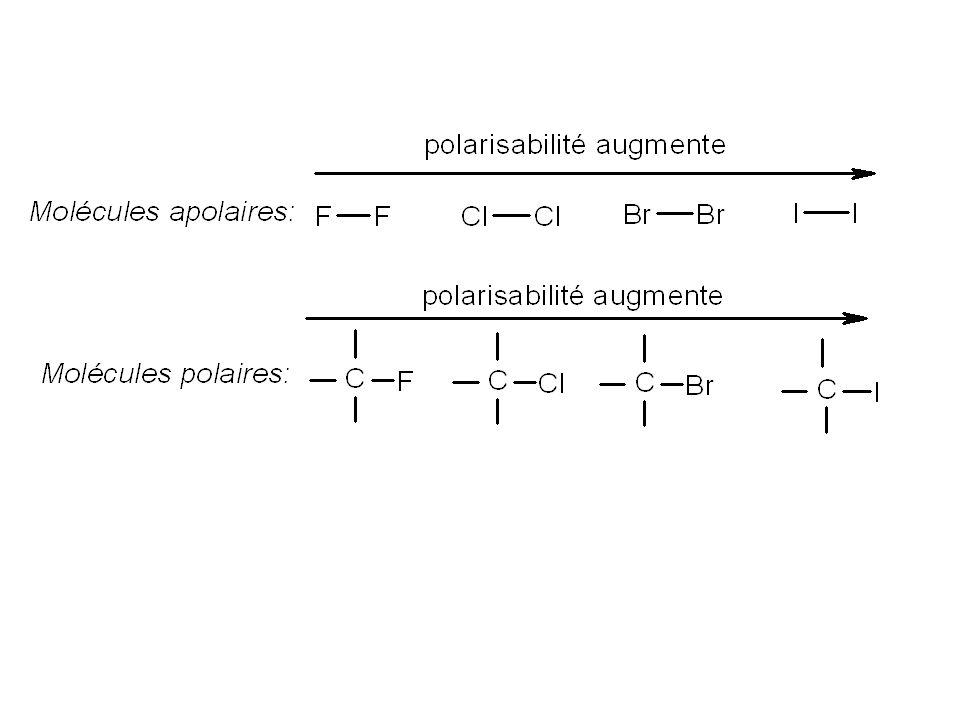 EFFETS ELECTRONIQUES On note deux types d effets électroniques : les effets inductifs qui sont liés à la polarisation d une liaison.