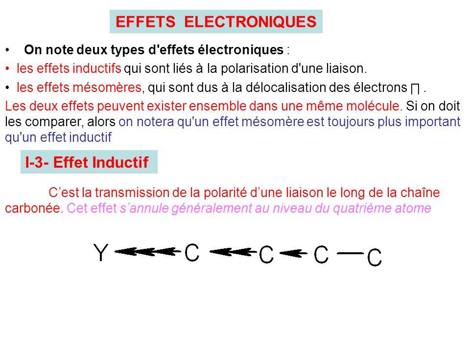 EFFETS ELECTRONIQUES On note deux types d'effets électroniques : les effets inductifs qui sont liés à la polarisation d'une liaison. les effets mésomè