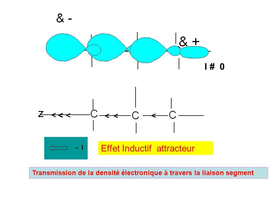 I # 0 Effet Inductif attracteur Transmission de la densité électronique à travers la liaison segment
