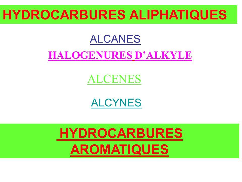 ALCANES HALOGENURES DALKYLE ALCENES ALCYNES HYDROCARBURES AROMATIQUES HYDROCARBURES ALIPHATIQUES