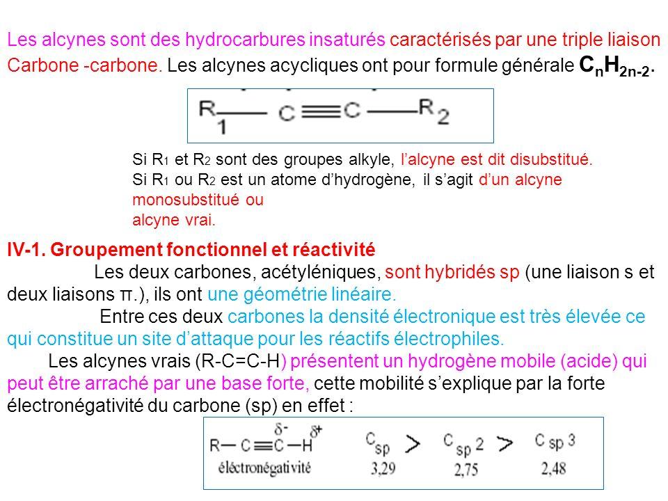 Les alcynes sont des hydrocarbures insaturés caractérisés par une triple liaison Carbone -carbone. Les alcynes acycliques ont pour formule générale C
