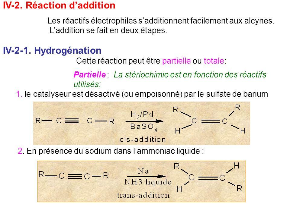 IV-2. Réaction daddition Les réactifs électrophiles sadditionnent facilement aux alcynes. Laddition se fait en deux étapes. IV-2-1. Hydrogénation Cett