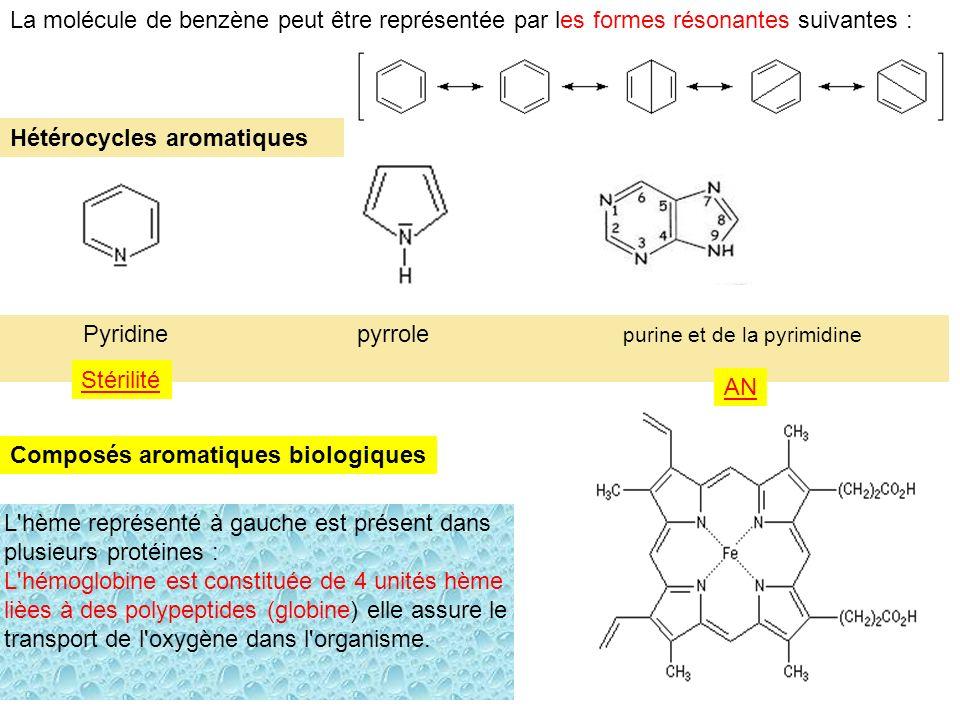 La molécule de benzène peut être représentée par les formes résonantes suivantes : Hétérocycles aromatiques Pyridine pyrrole purine et de la pyrimidin