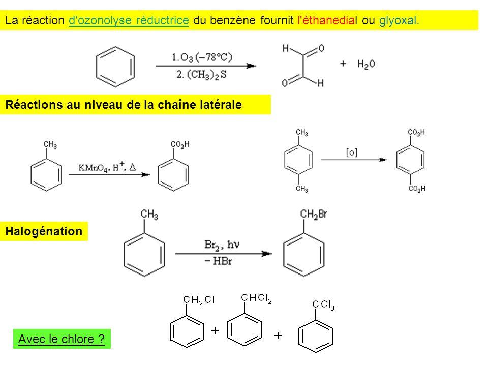 La réaction d'ozonolyse réductrice du benzène fournit l'éthanedial ou glyoxal.d'ozonolyse réductrice Réactions au niveau de la chaîne latérale Halogén
