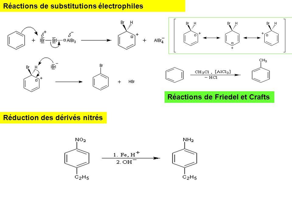 Réactions de substitutions électrophiles Réduction des dérivés nitrés Réactions de Friedel et Crafts
