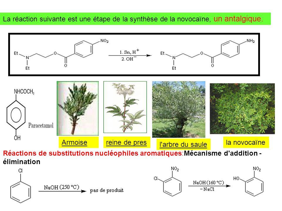 Réactions de substitutions nucléophiles aromatiques:Mécanisme d'addition - élimination La réaction suivante est une étape de la synthèse de la novocaï