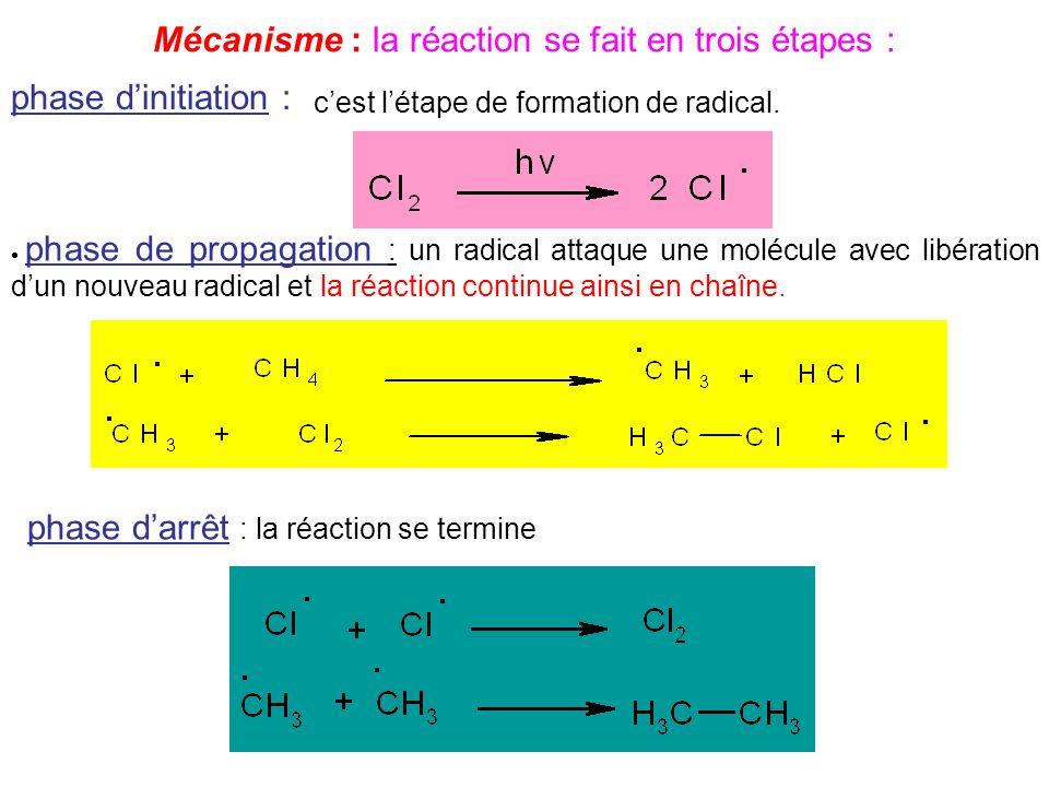 Mécanisme : la réaction se fait en trois étapes : phase dinitiation : cest létape de formation de radical. phase de propagation : un radical attaque u
