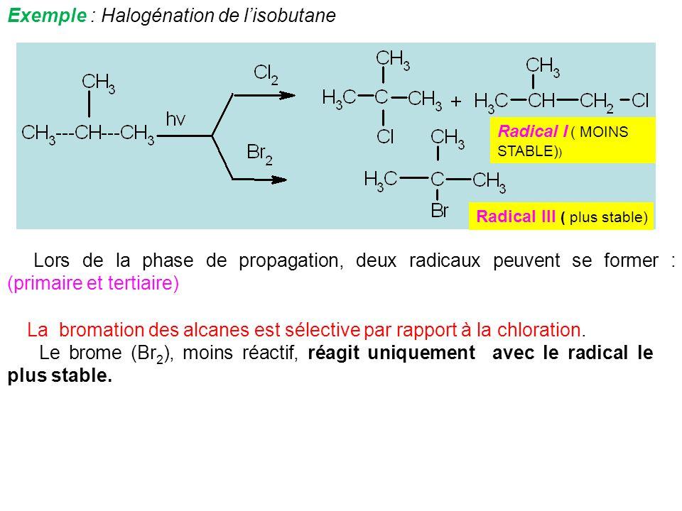 Exemple : Halogénation de lisobutane Lors de la phase de propagation, deux radicaux peuvent se former : (primaire et tertiaire) Radical I ( MOINS STAB