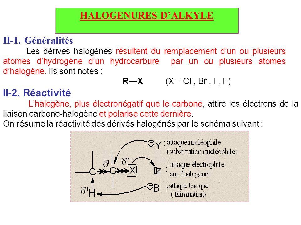 HALOGENURES DALKYLE II-1. Généralités Les dérivés halogénés résultent du remplacement dun ou plusieurs atomes dhydrogène dun hydrocarbure par un ou pl