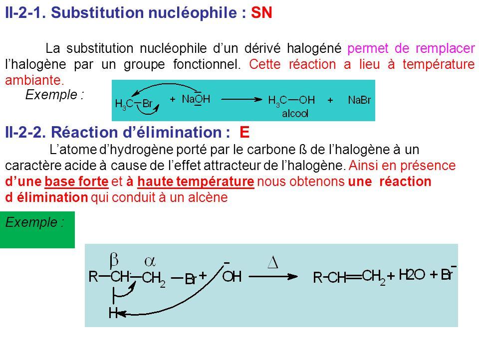 II-2-1. Substitution nucléophile : SN La substitution nucléophile dun dérivé halogéné permet de remplacer lhalogène par un groupe fonctionnel. Cette r