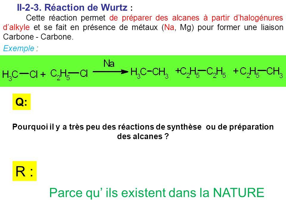 II-2-3. Réaction de Wurtz : Cette réaction permet de préparer des alcanes à partir dhalogénures dalkyle et se fait en présence de métaux (Na, Mg) pour