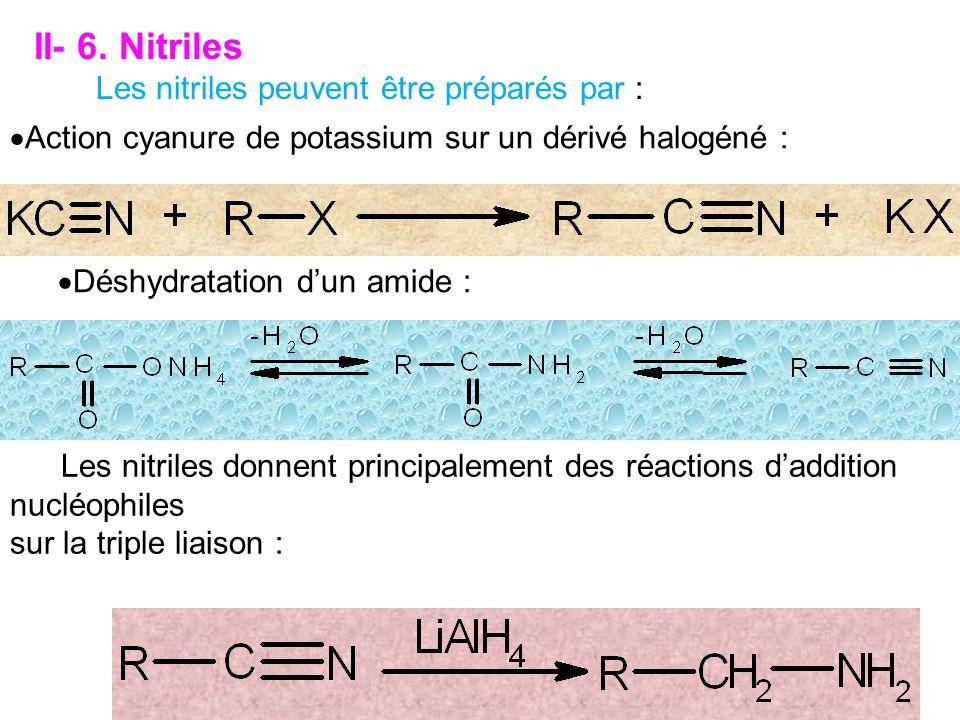 II- 6. Nitriles Les nitriles peuvent être préparés par : Action cyanure de potassium sur un dérivé halogéné : Déshydratation dun amide : Les nitriles