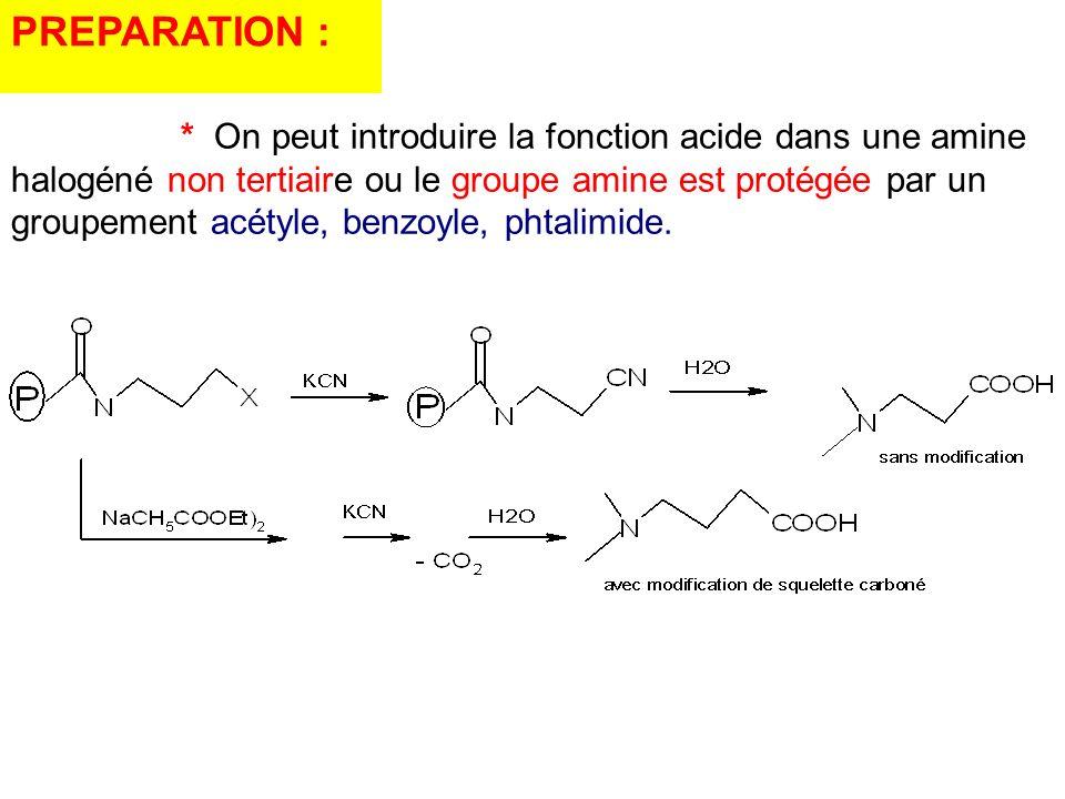 PREPARATION : * On peut introduire la fonction acide dans une amine halogéné non tertiaire ou le groupe amine est protégée par un groupement acétyle,