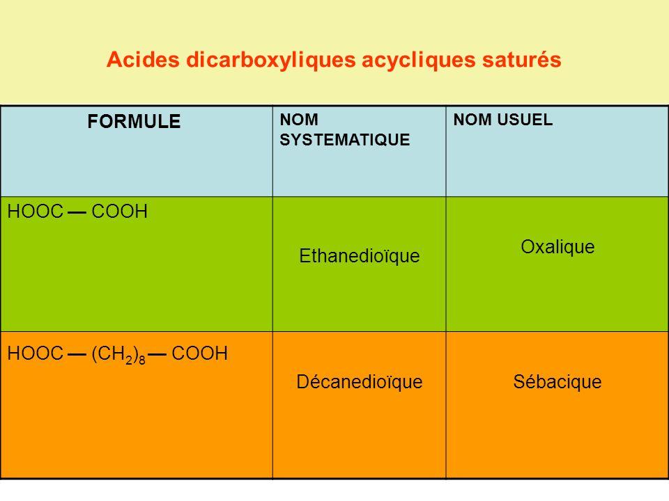 Acides dicarboxyliques acycliques saturés FORMULE NOM SYSTEMATIQUE NOM USUEL HOOC COOH Ethanedioïque Oxalique HOOC (CH 2 ) 8 COOH Décanedioïque Sébaci