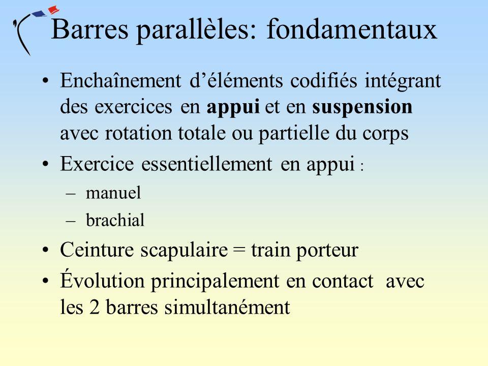 Barres parallèles: fondamentaux Enchaînement déléments codifiés intégrant des exercices en appui et en suspension avec rotation totale ou partielle du