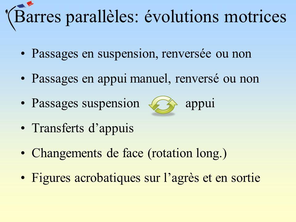 Barres parallèles: évolutions motrices Passages en suspension, renversée ou non Passages en appui manuel, renversé ou non Passages suspension appui Tr