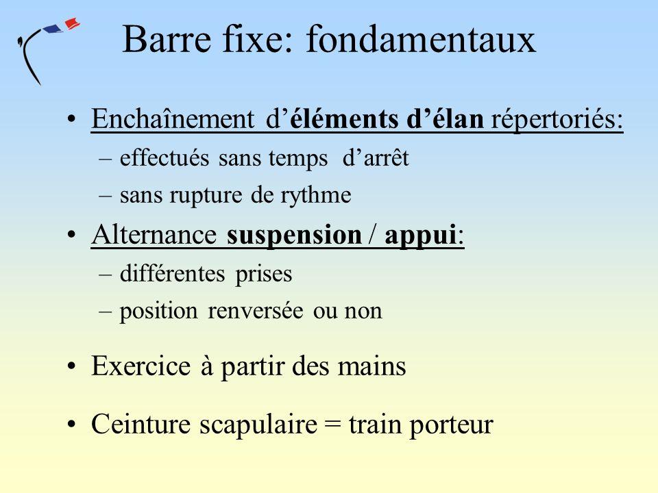 Barre fixe: fondamentaux Enchaînement déléments délan répertoriés: –effectués sans temps darrêt –sans rupture de rythme Alternance suspension / appui: