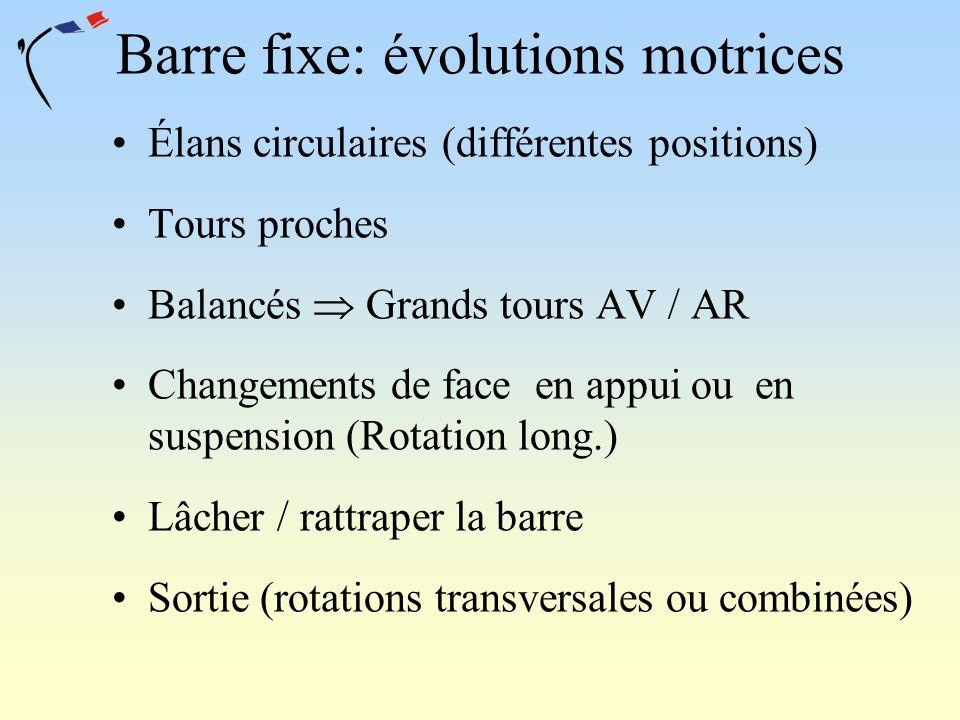 Barre fixe: évolutions motrices Élans circulaires (différentes positions) Tours proches Balancés Grands tours AV / AR Changements de face en appui ou