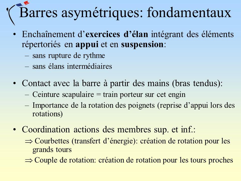 Barres asymétriques: fondamentaux Enchaînement dexercices délan intégrant des éléments répertoriés en appui et en suspension: –sans rupture de rythme