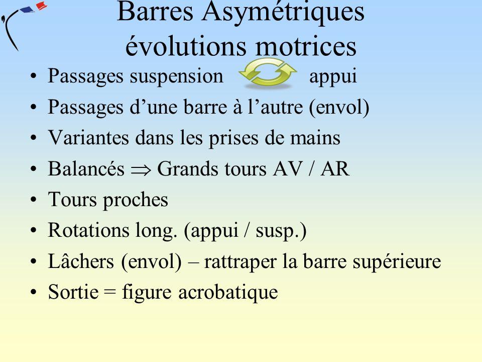 Barres Asymétriques évolutions motrices Passages suspension appui Passages dune barre à lautre (envol) Variantes dans les prises de mains Balancés Gra