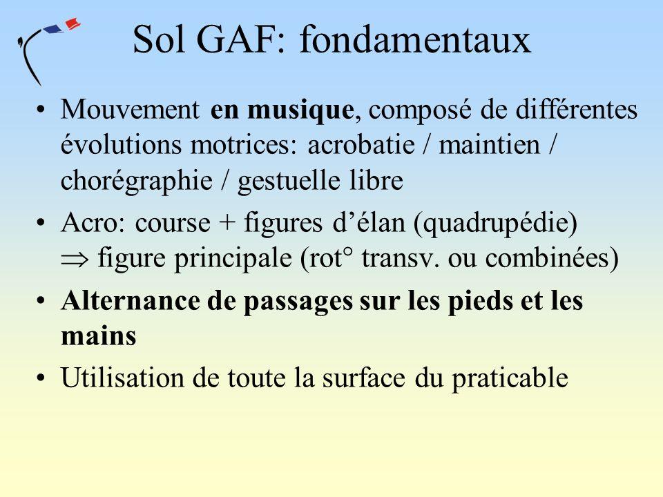 Sol GAF: fondamentaux Mouvement en musique, composé de différentes évolutions motrices: acrobatie / maintien / chorégraphie / gestuelle libre Acro: co