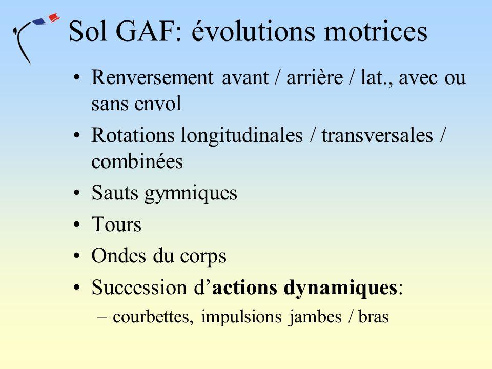 Sol GAF: évolutions motrices Renversement avant / arrière / lat., avec ou sans envol Rotations longitudinales / transversales / combinées Sauts gymniq