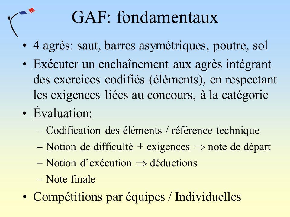 GAF: fondamentaux 4 agrès: saut, barres asymétriques, poutre, sol Exécuter un enchaînement aux agrès intégrant des exercices codifiés (éléments), en r