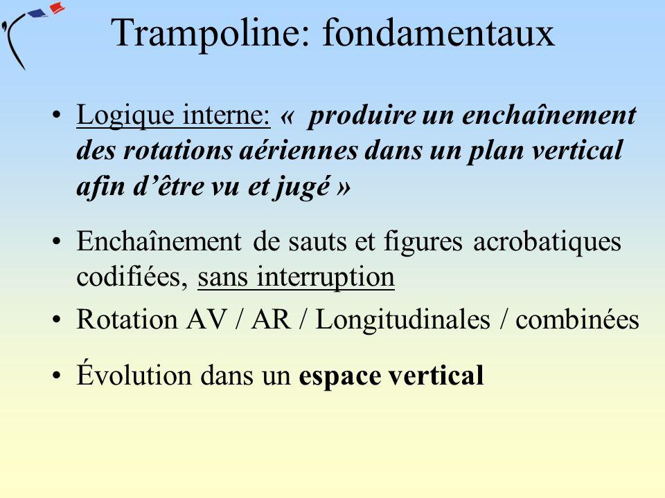 Trampoline: fondamentaux Logique interne: « produire un enchaînement des rotations aériennes dans un plan vertical afin dêtre vu et jugé » Enchaînemen
