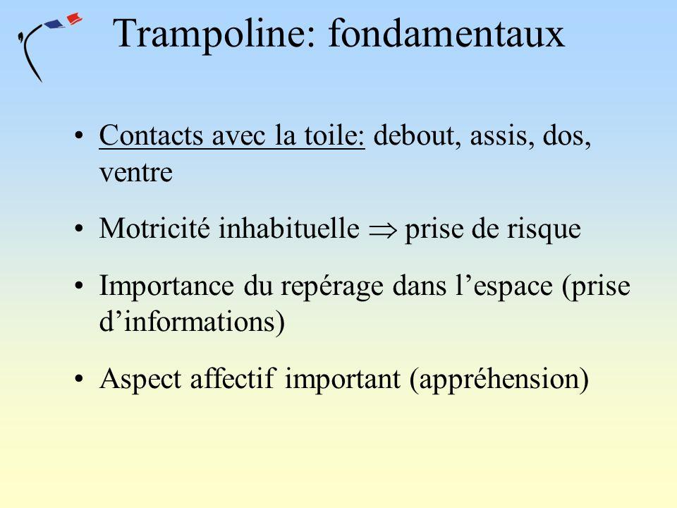 Trampoline: fondamentaux Contacts avec la toile: debout, assis, dos, ventre Motricité inhabituelle prise de risque Importance du repérage dans lespace