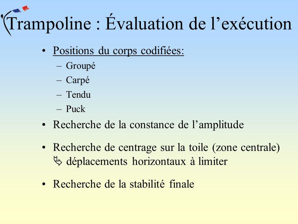 Trampoline : Évaluation de lexécution Positions du corps codifiées: –Groupé –Carpé –Tendu –Puck Recherche de la constance de lamplitude Recherche de c