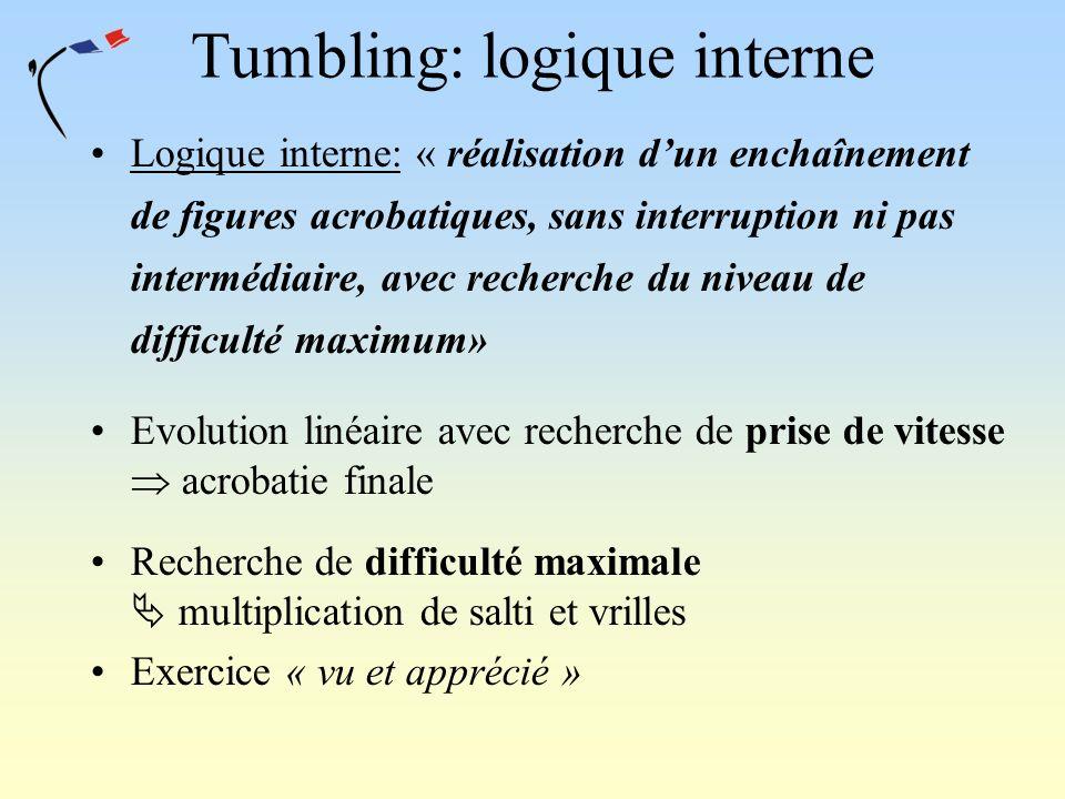 Tumbling: logique interne Logique interne: « réalisation dun enchaînement de figures acrobatiques, sans interruption ni pas intermédiaire, avec recher