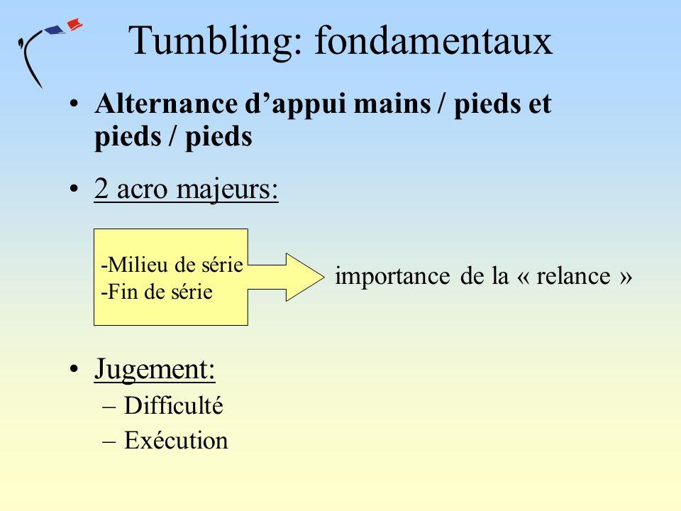 Tumbling: fondamentaux Alternance dappui mains / pieds et pieds / pieds 2 acro majeurs: importance de la « relance » Jugement: –Difficulté –Exécution