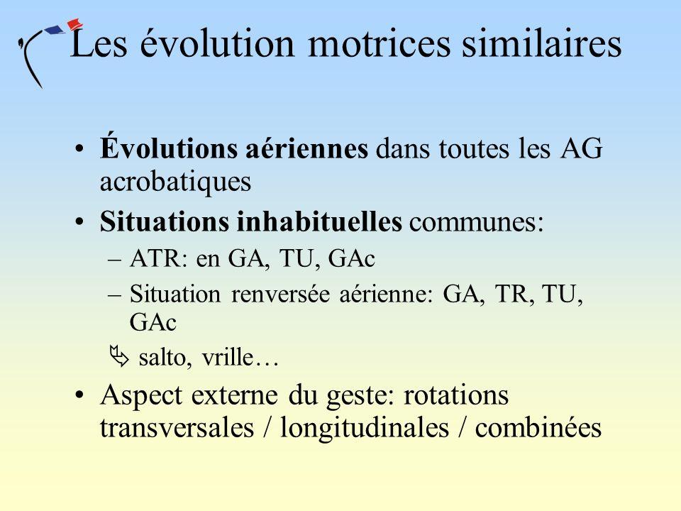 Les évolution motrices similaires Évolutions aériennes dans toutes les AG acrobatiques Situations inhabituelles communes: –ATR: en GA, TU, GAc –Situat