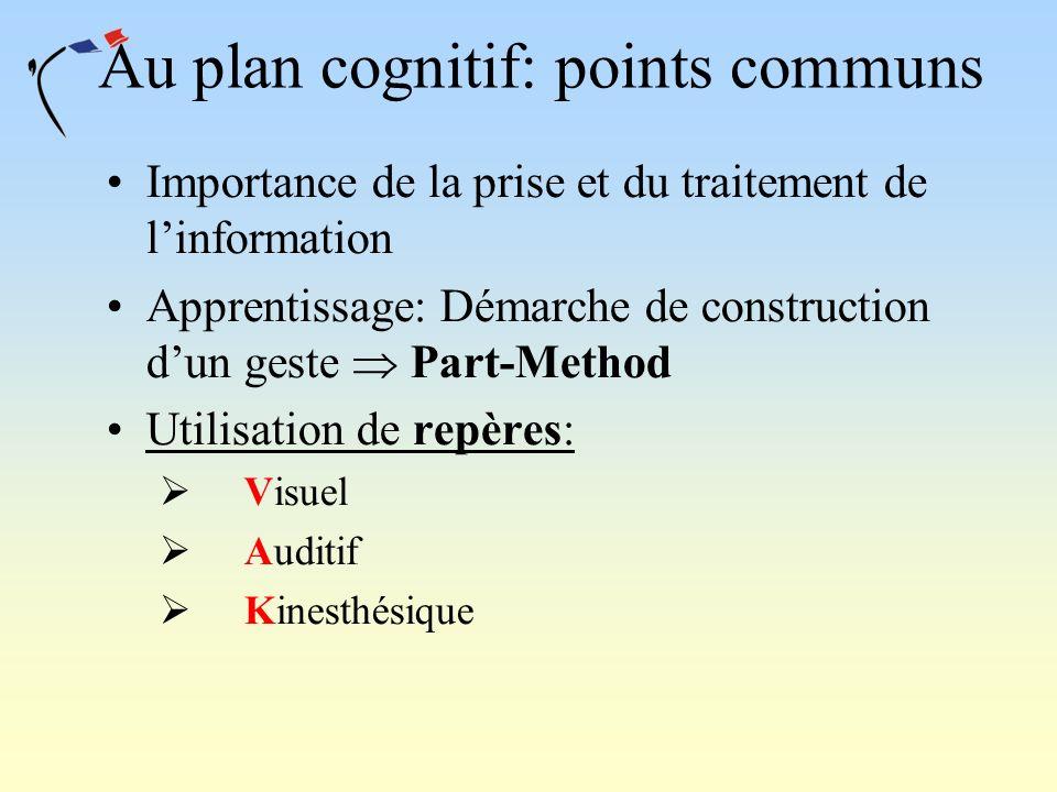 Au plan cognitif: points communs Importance de la prise et du traitement de linformation Apprentissage: Démarche de construction dun geste Part-Method